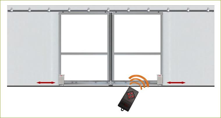garage schiebetor komplett. Black Bedroom Furniture Sets. Home Design Ideas